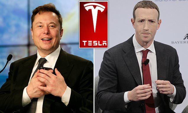Elon Musk Set to Overtake Mark Zuckerberg as Third-Richest Person
